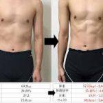 体重減少の原因は高齢者の秘密のお知らせです。