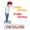 体重減少は受診の目安にお答えします。